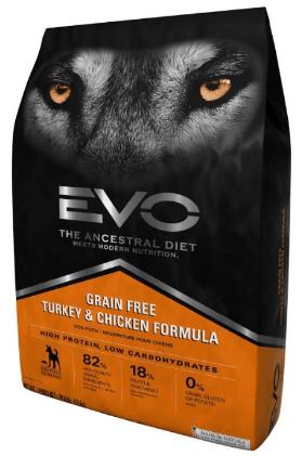 evo-turkey-chicken-dog-food