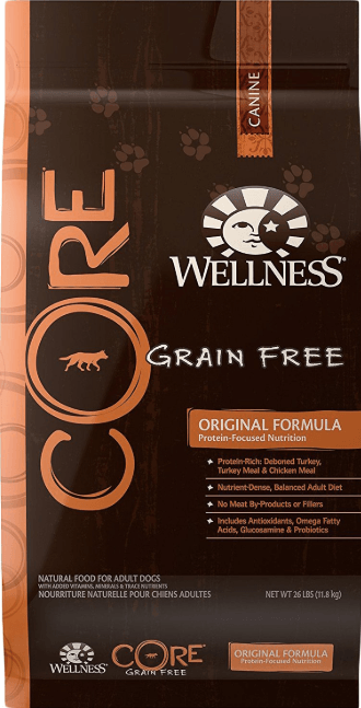 Wellness CORE Natural Grain Free Recipe